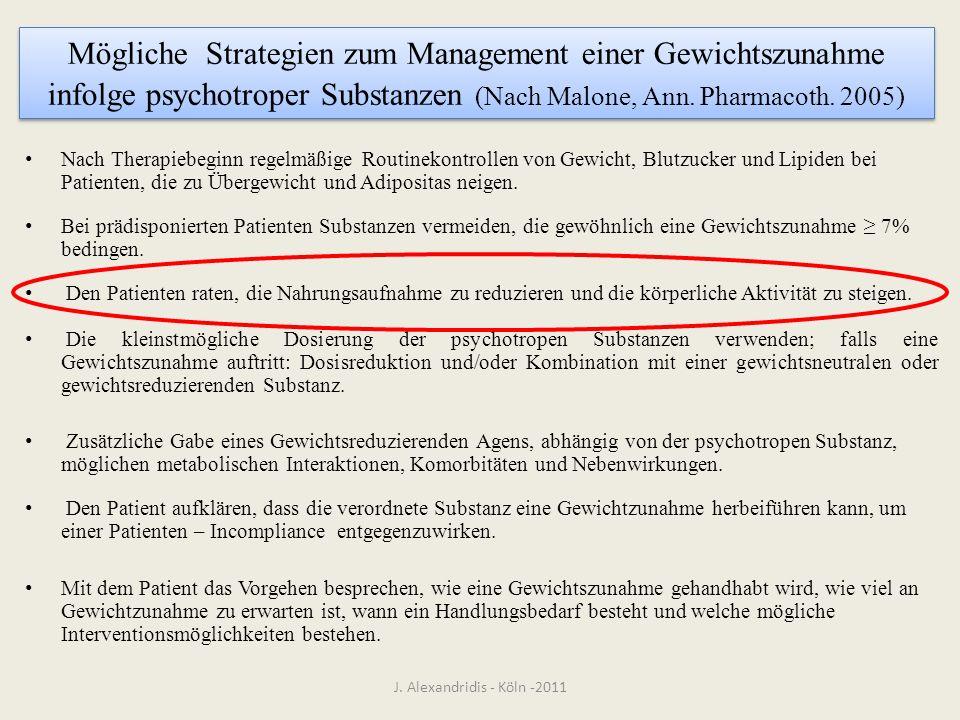 Mögliche Strategien zum Management einer Gewichtszunahme infolge psychotroper Substanzen (Nach Malone, Ann. Pharmacoth. 2005)