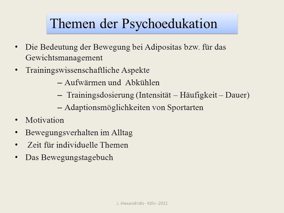 Themen der Psychoedukation