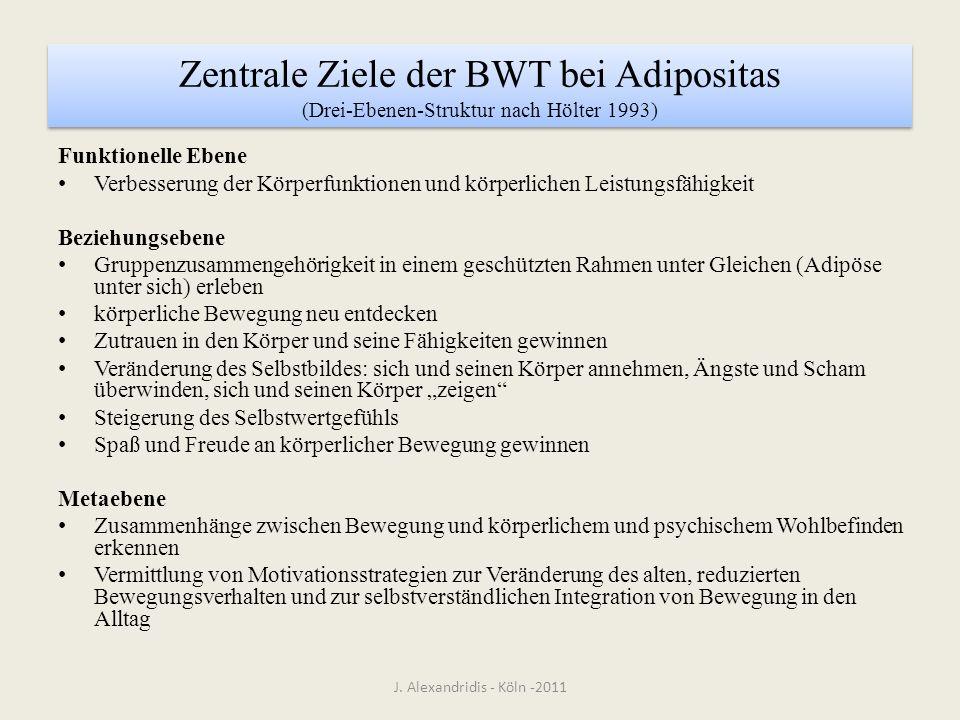 Zentrale Ziele der BWT bei Adipositas (Drei-Ebenen-Struktur nach Hölter 1993)