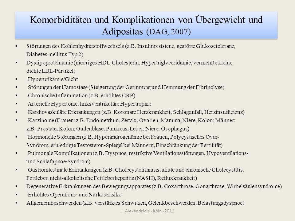 Komorbiditäten und Komplikationen von Übergewicht und Adipositas (DAG, 2007)