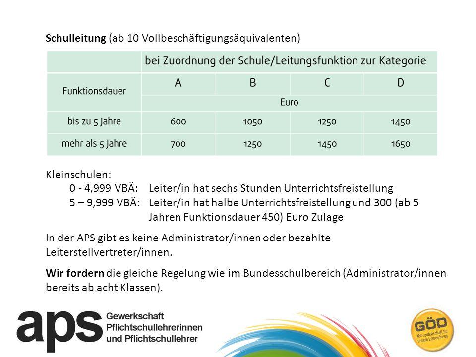 Schulleitung (ab 10 Vollbeschäftigungsäquivalenten)