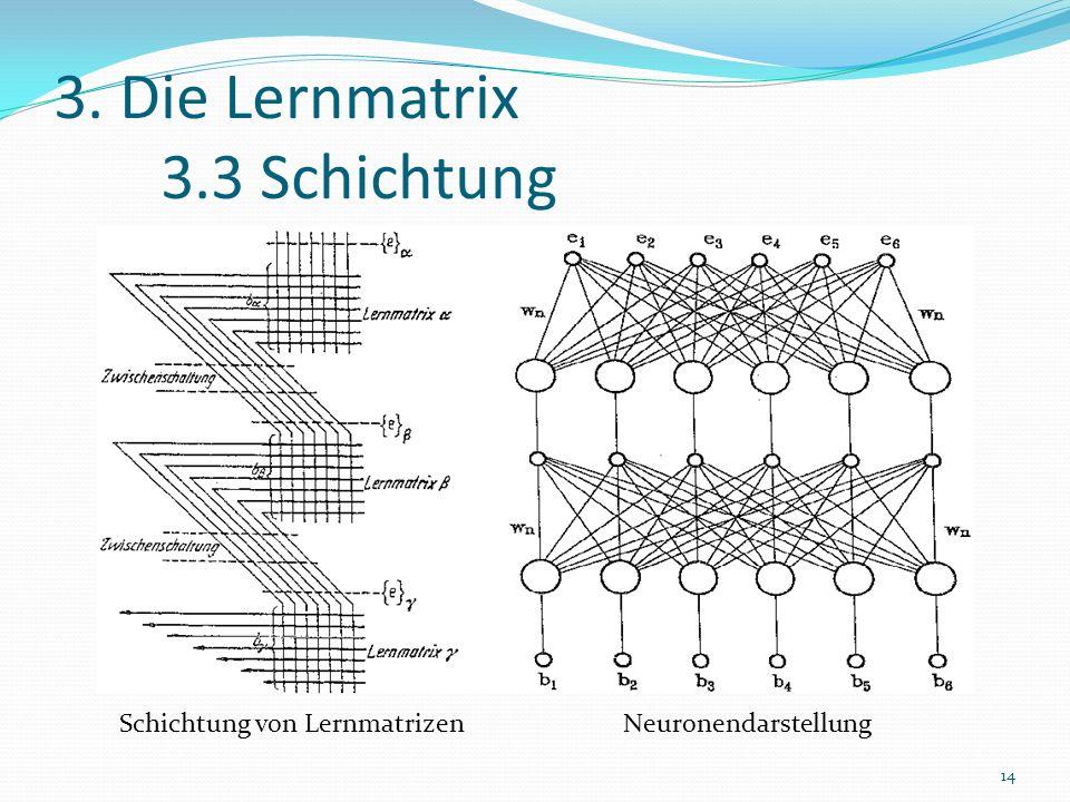 3. Die Lernmatrix 3.3 Schichtung
