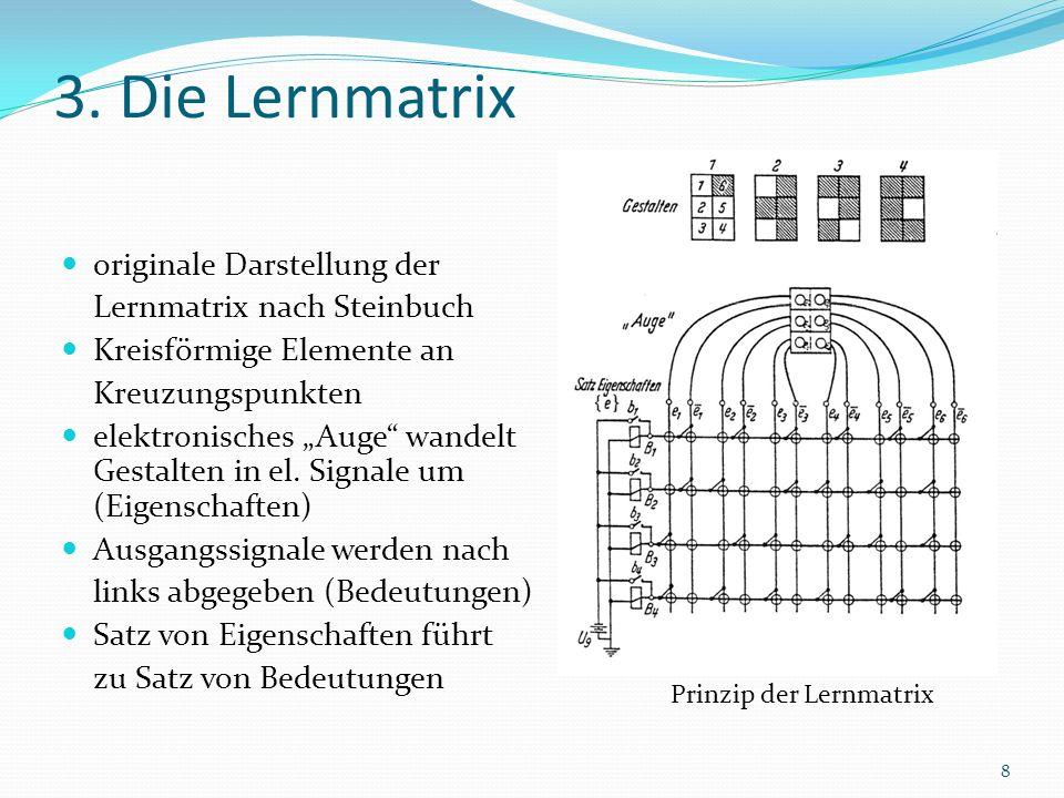 Prinzip der Lernmatrix