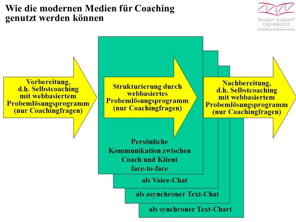 Wie die modernen Medien für Coaching genutzt werden können