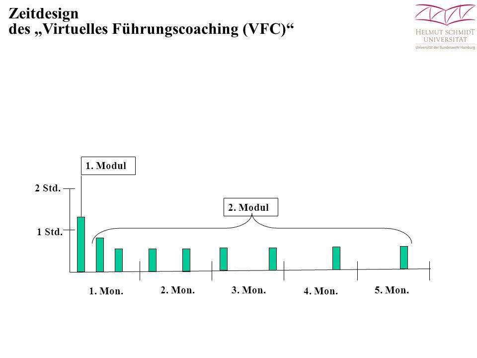 "Zeitdesign des ""Virtuelles Führungscoaching (VFC)"