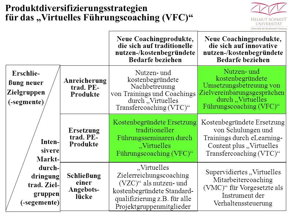 """Produktdiversifizierungsstrategien für das """"Virtuelles Führungscoaching (VFC)"""
