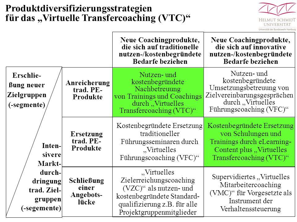 """Produktdiversifizierungsstrategien für das """"Virtuelle Transfercoaching (VTC)"""