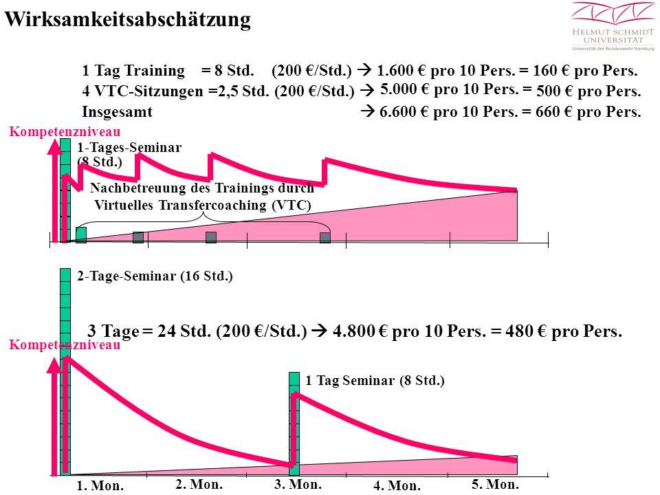 Nachbetreuung des Trainings durch Virtuelles Transfercoaching (VTC)
