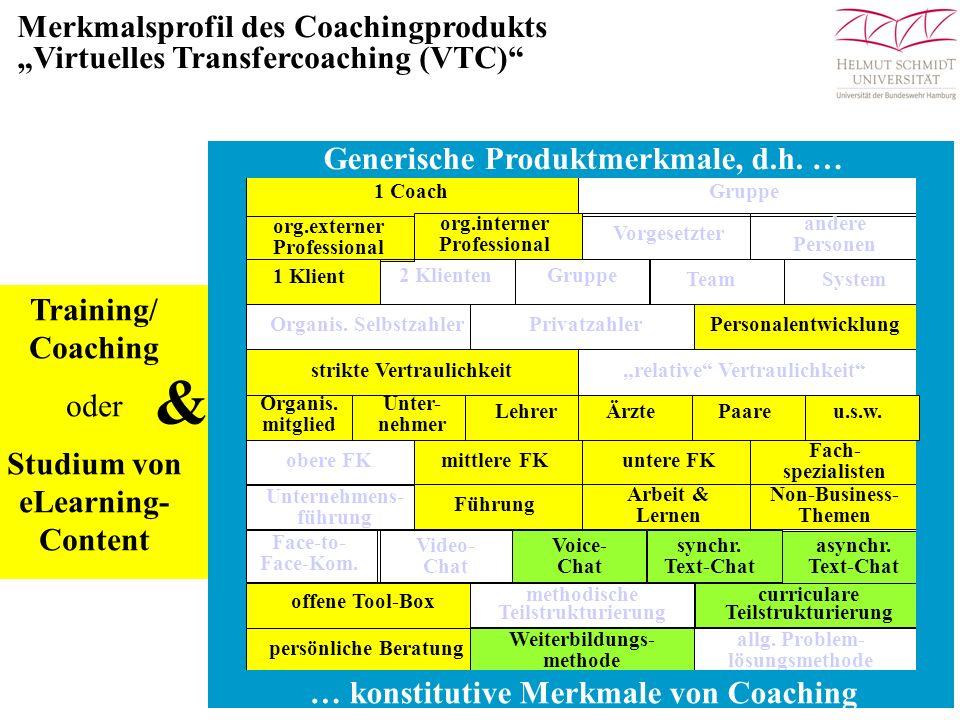 "Merkmalsprofil des Coachingprodukts ""Virtuelles Transfercoaching (VTC)"