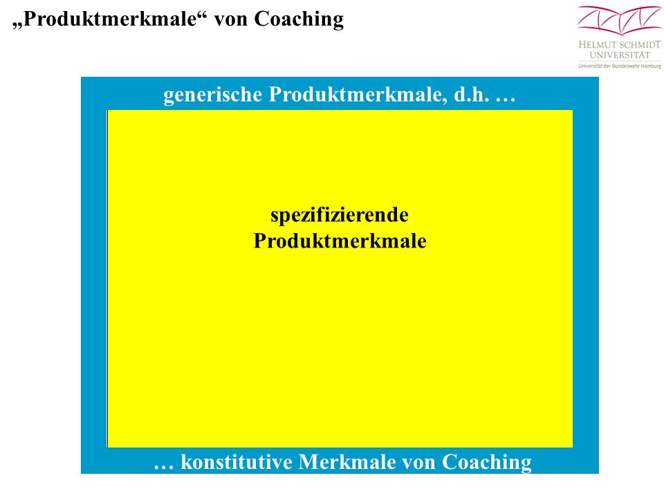 """Produktmerkmale von Coaching"