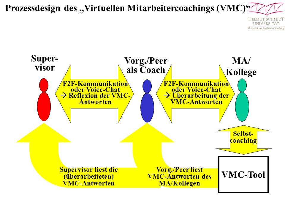 Super-visor MA/ Kollege VMC-Tool Vorg./Peer als Coach