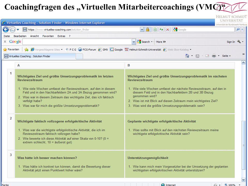 """Coachingfragen des """"Virtuellen Mitarbeitercoachings (VMC)"""
