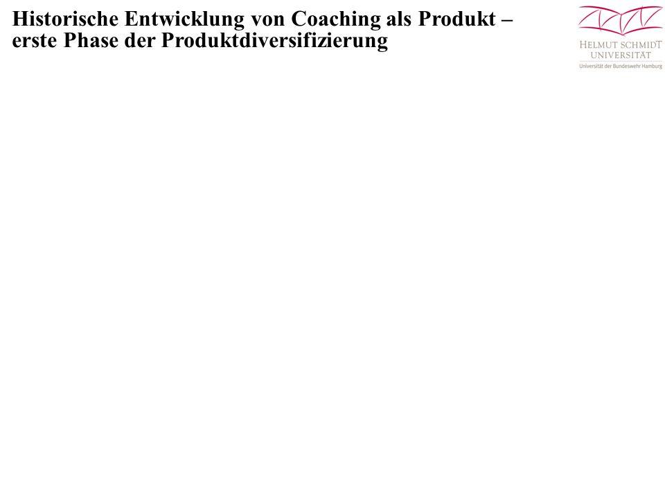 Historische Entwicklung von Coaching als Produkt – erste Phase der Produktdiversifizierung
