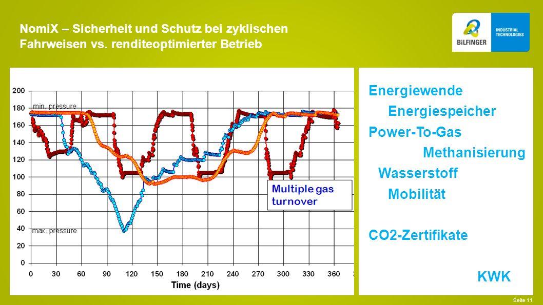 Energiewende Energiespeicher Power-To-Gas Methanisierung Wasserstoff