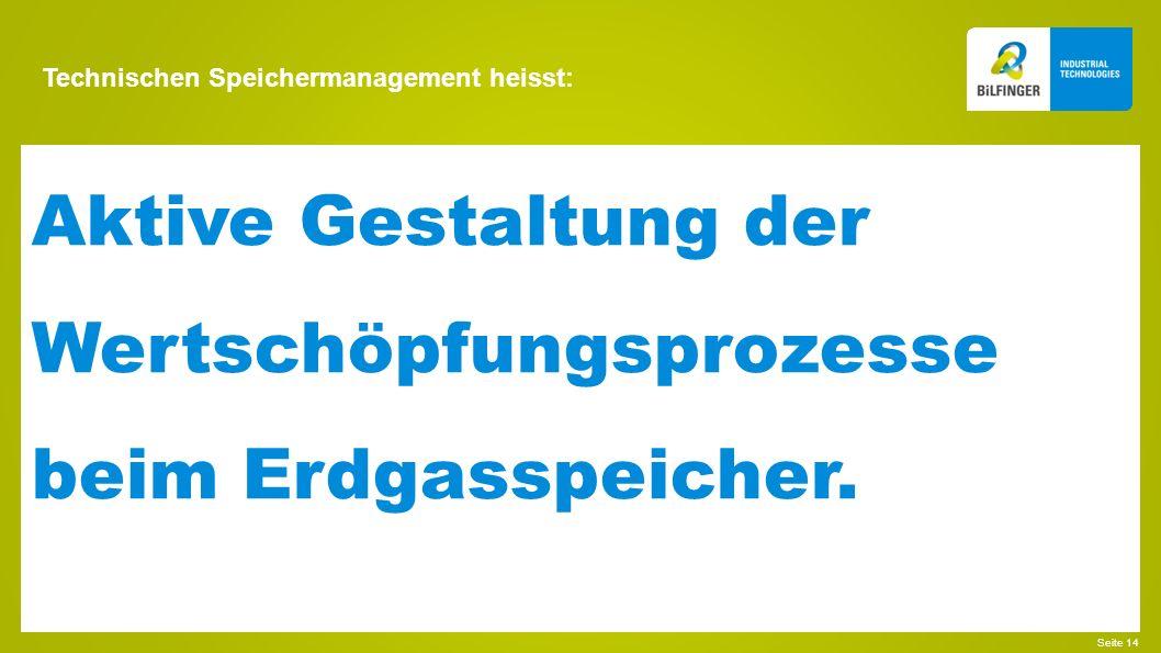 Technischen Speichermanagement heisst: