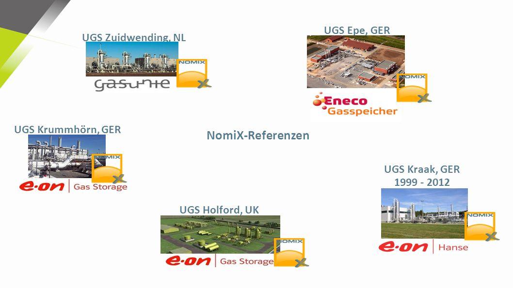 NomiX-Referenzen UGS Epe, GER UGS Zuidwending, NL UGS Krummhörn, GER