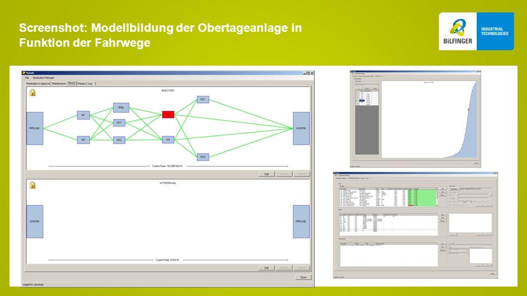 Screenshot: Modellbildung der Obertageanlage in Funktion der Fahrwege