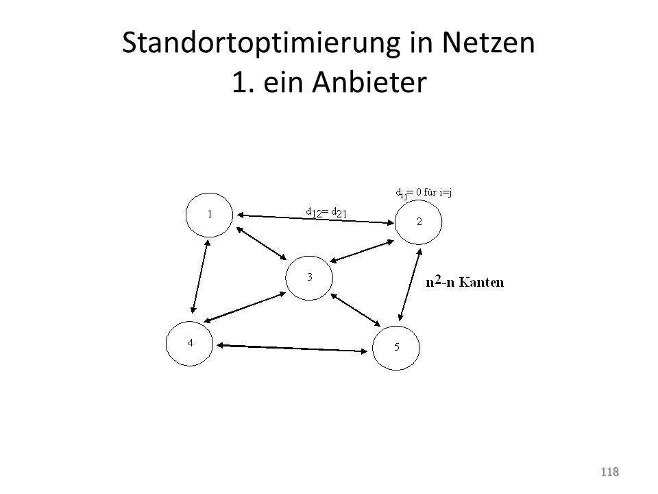 Standortoptimierung in Netzen 1. ein Anbieter