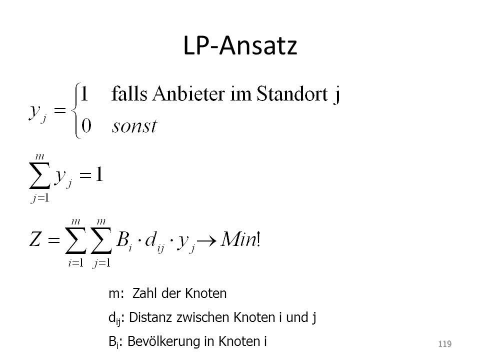 LP-Ansatz m: Zahl der Knoten dij: Distanz zwischen Knoten i und j