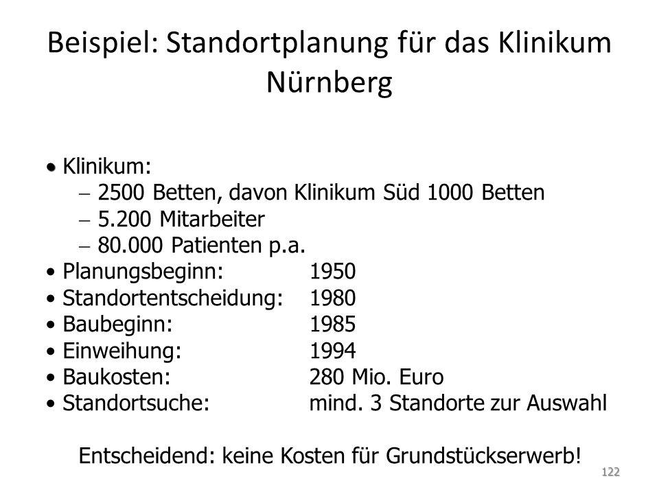 Beispiel: Standortplanung für das Klinikum Nürnberg