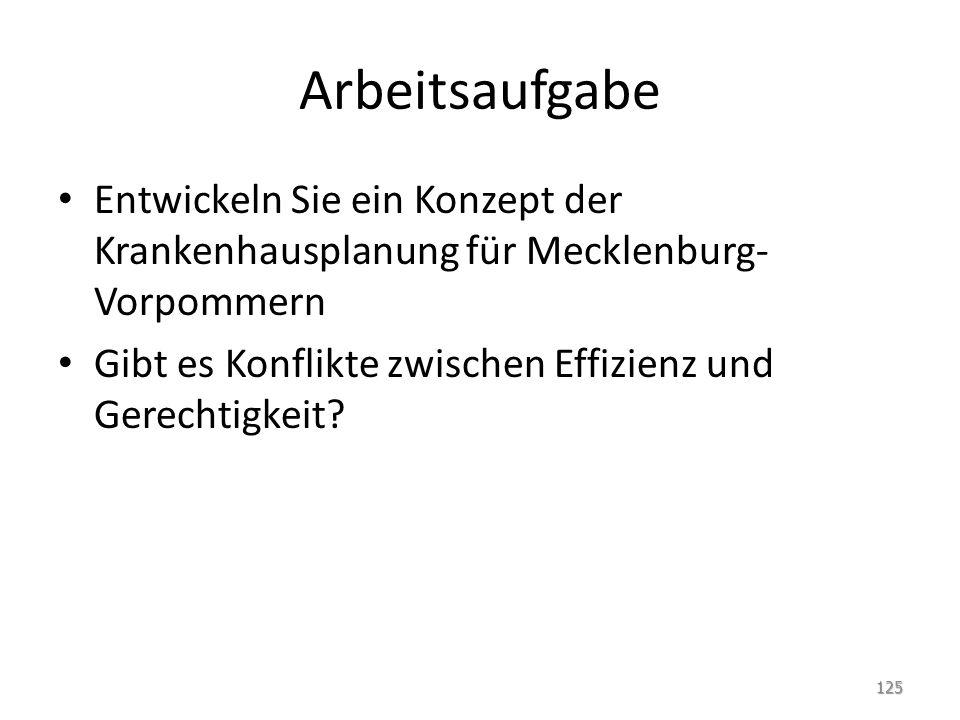Arbeitsaufgabe Entwickeln Sie ein Konzept der Krankenhausplanung für Mecklenburg-Vorpommern.