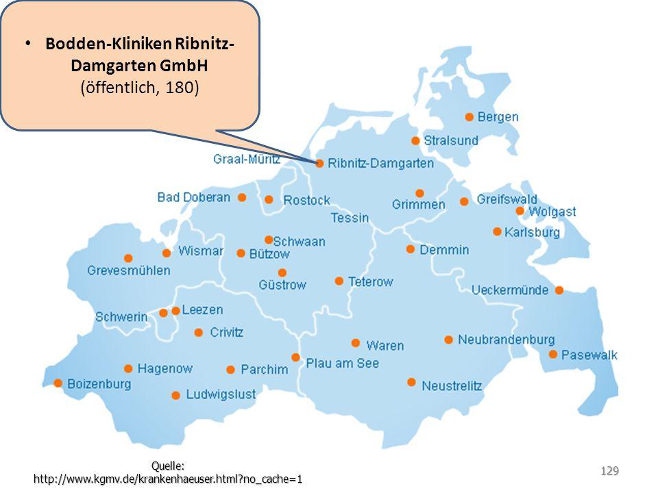Bodden-Kliniken Ribnitz-Damgarten GmbH (öffentlich, 180)