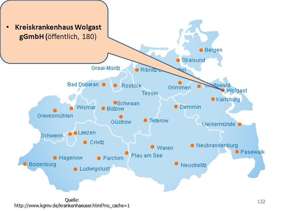 Kreiskrankenhaus Wolgast gGmbH (öffentlich, 180)