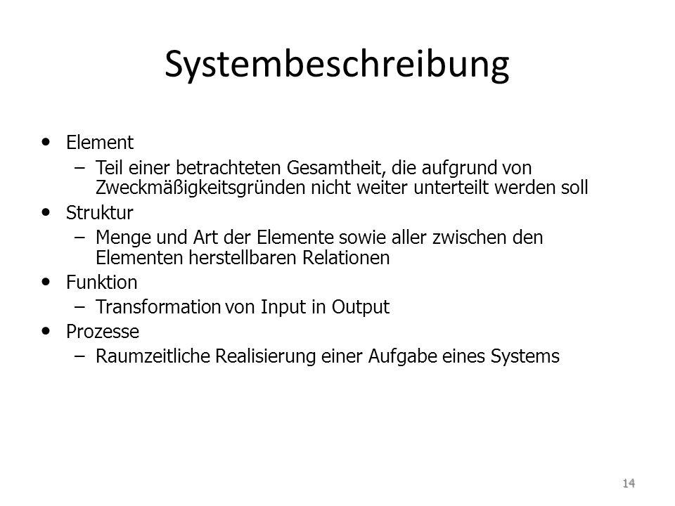 Systembeschreibung Element