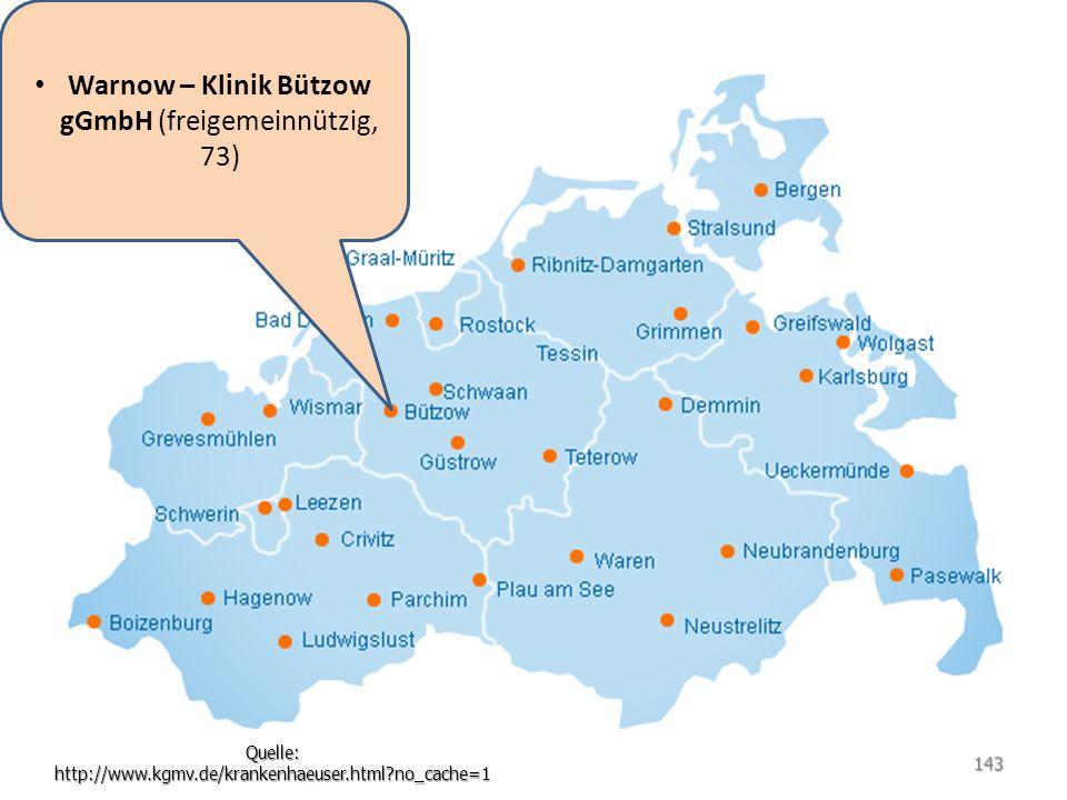 Warnow – Klinik Bützow gGmbH (freigemeinnützig, 73)