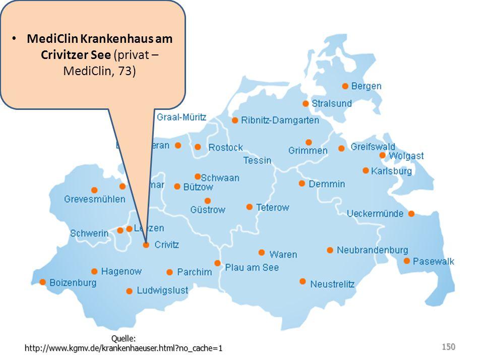 MediClin Krankenhaus am Crivitzer See (privat – MediClin, 73)