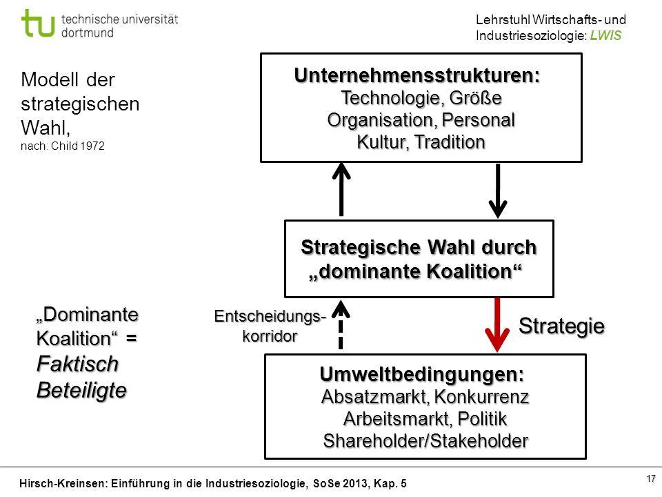 """Unternehmensstrukturen: Strategische Wahl durch """"dominante Koalition"""