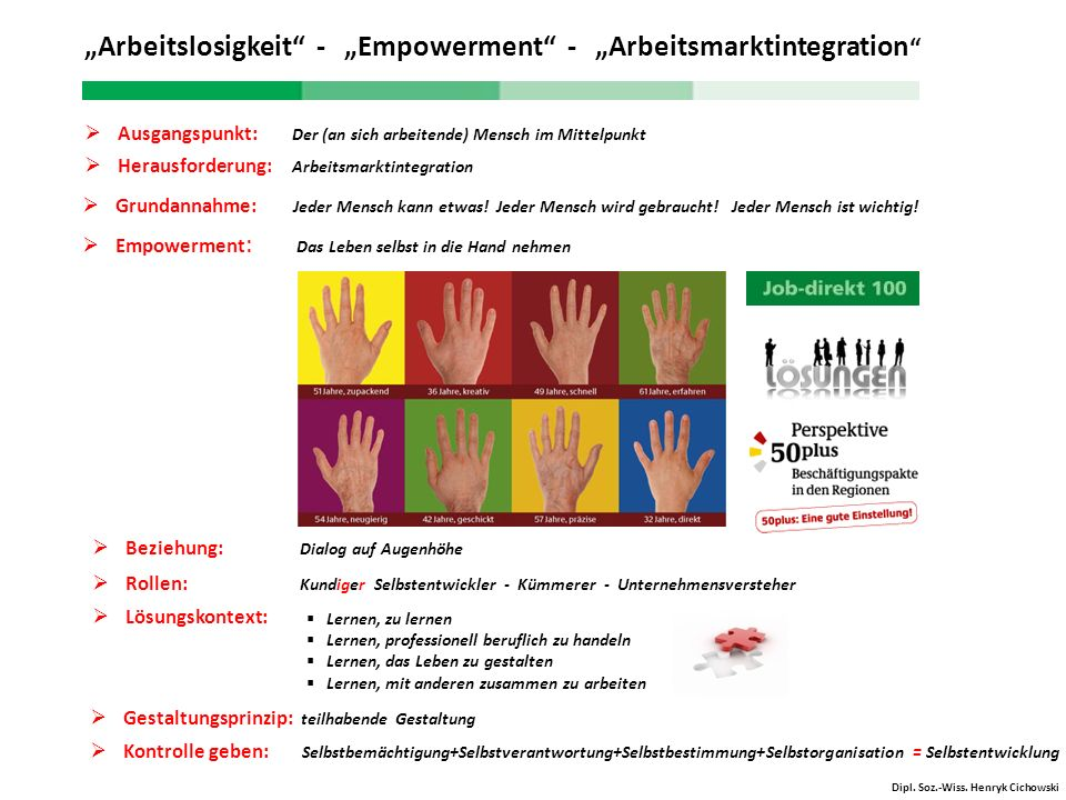 """""""Arbeitslosigkeit - """"Empowerment - """"Arbeitsmarktintegration"""