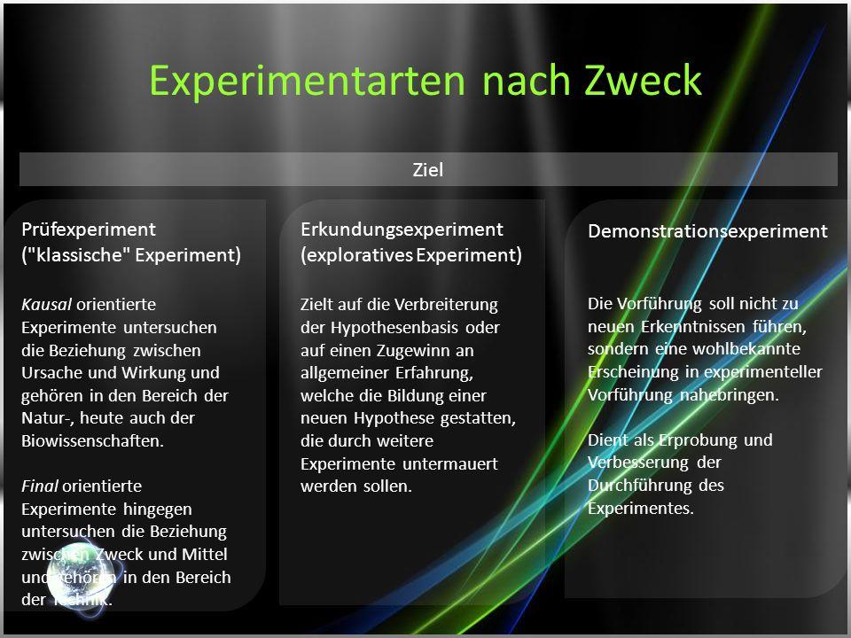 Experimentarten nach Zweck