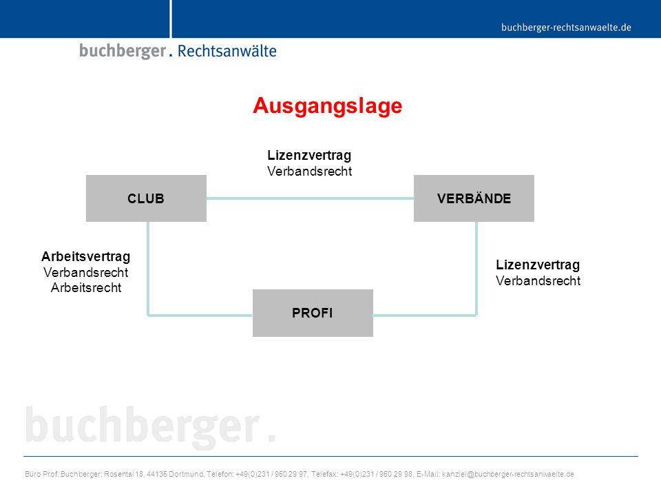 Ausgangslage Lizenzvertrag Verbandsrecht CLUB VERBÄNDE Arbeitsvertrag