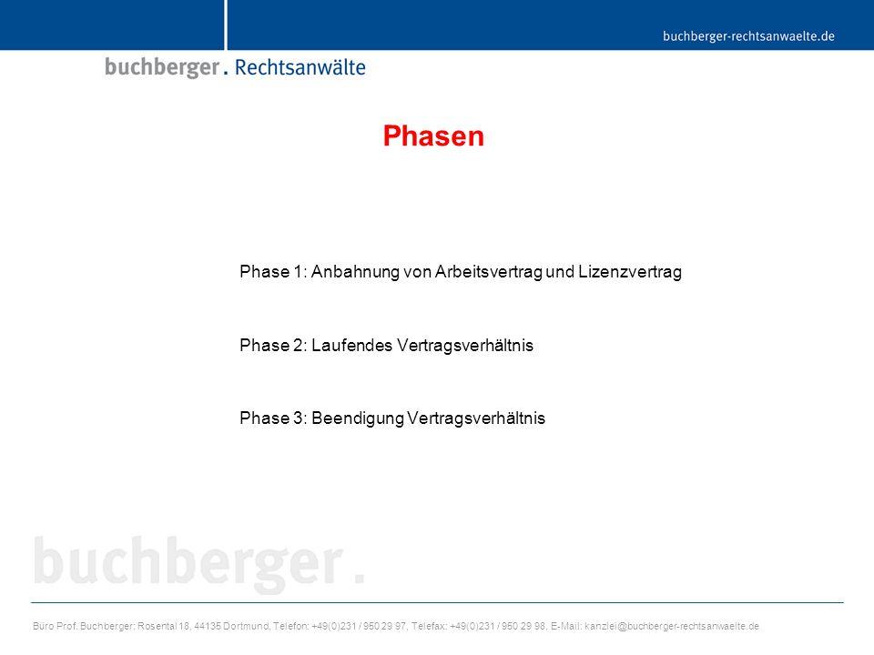 Phasen Phase 1: Anbahnung von Arbeitsvertrag und Lizenzvertrag