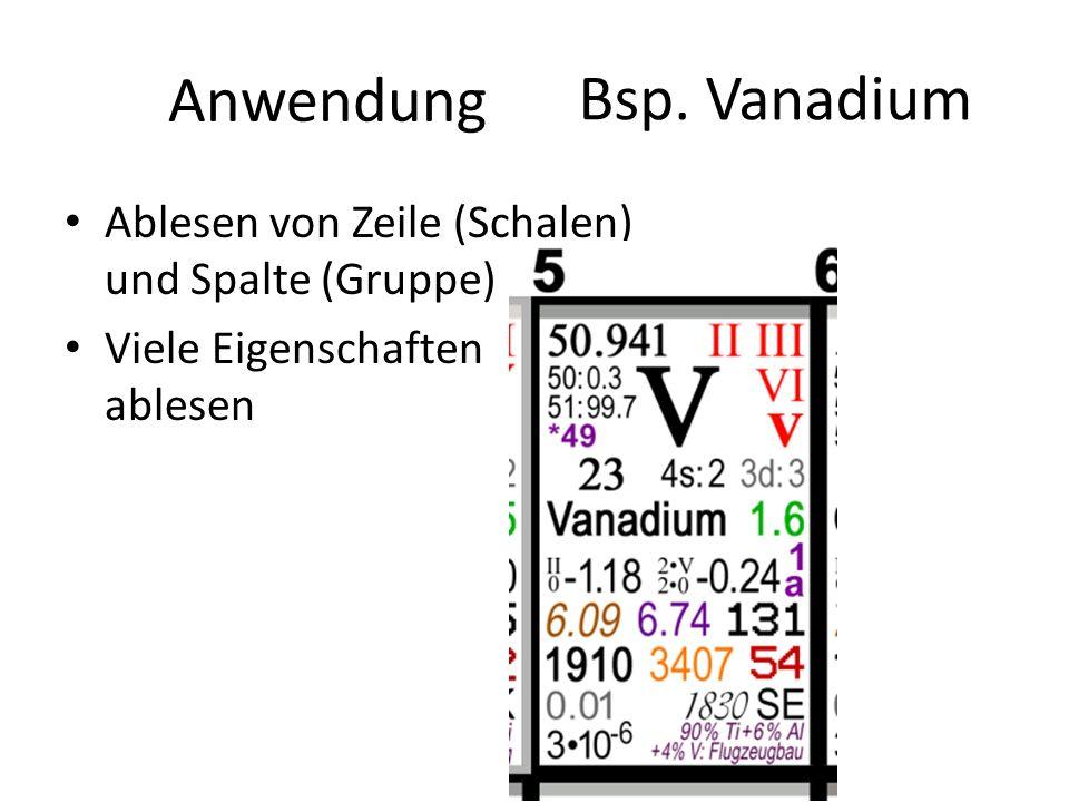 Anwendung Bsp. Vanadium