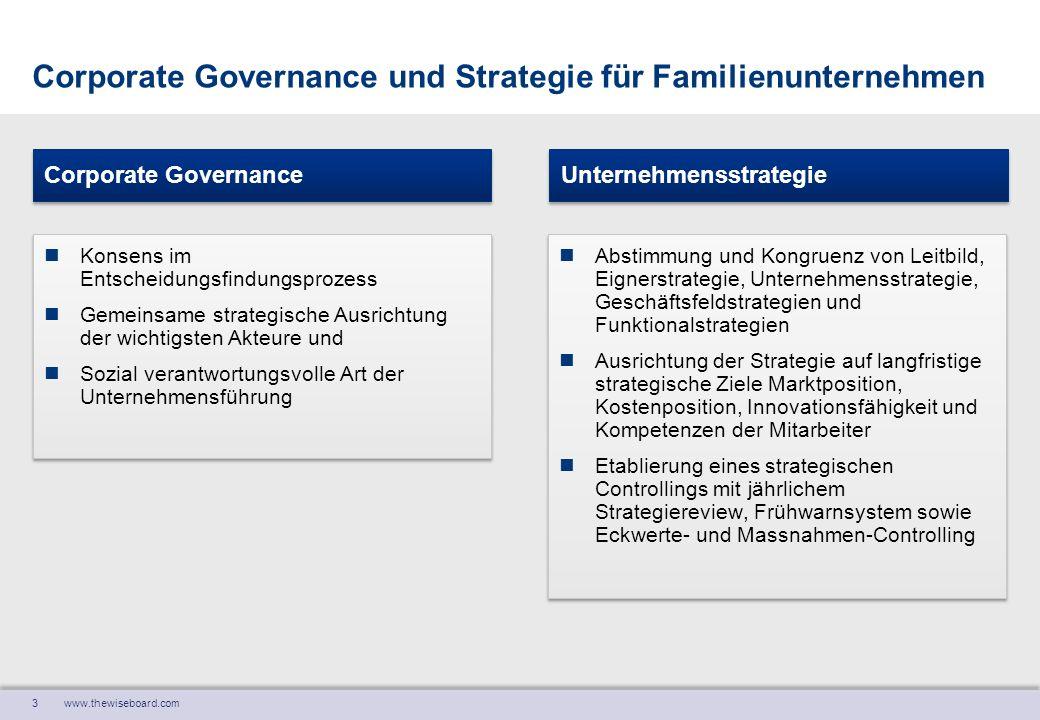 Corporate Governance und Strategie für Familienunternehmen