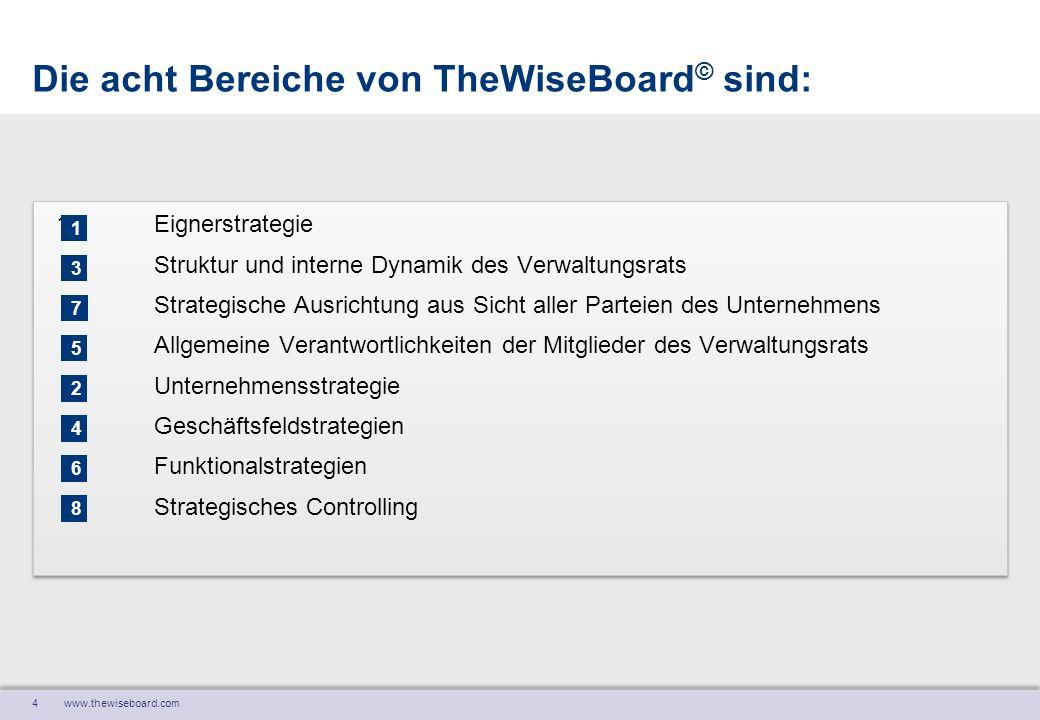 Die acht Bereiche von TheWiseBoard© sind: