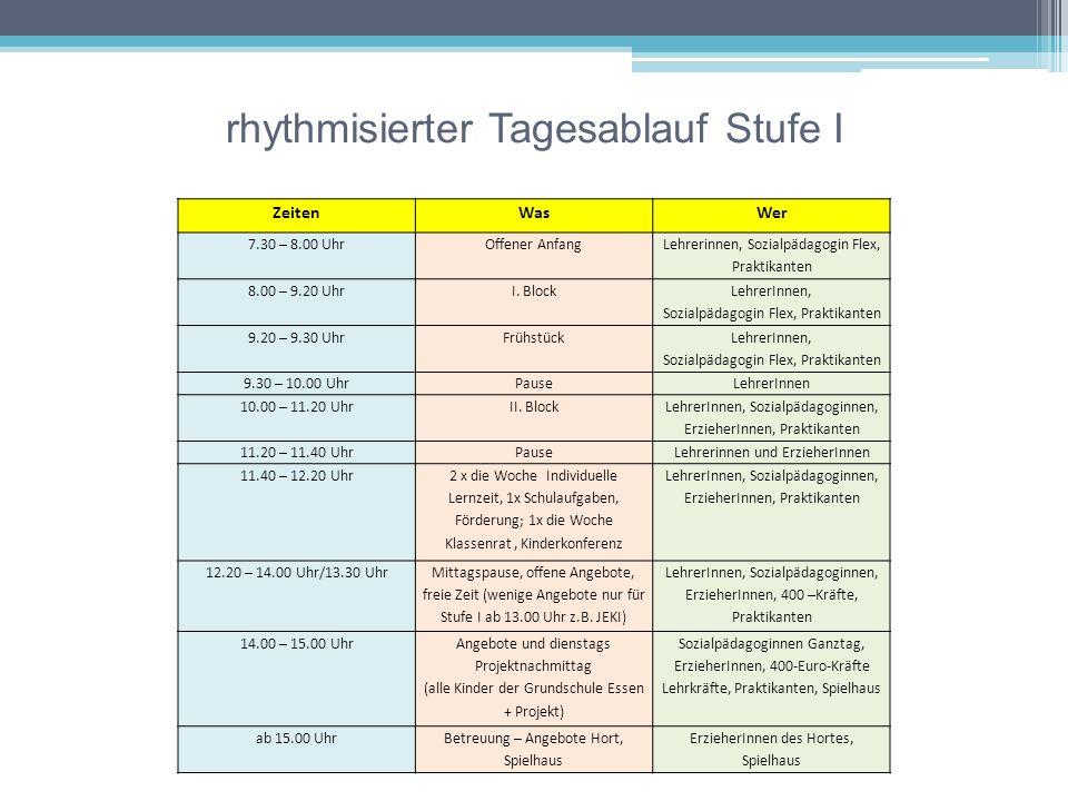 rhythmisierter Tagesablauf Stufe I