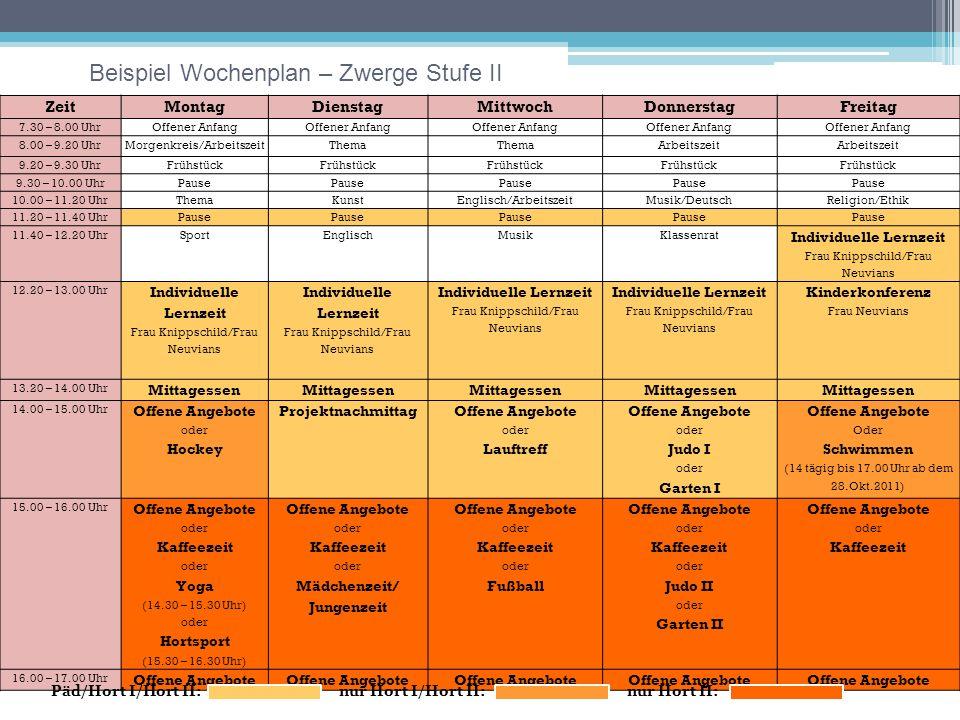 Beispiel Wochenplan – Zwerge Stufe II