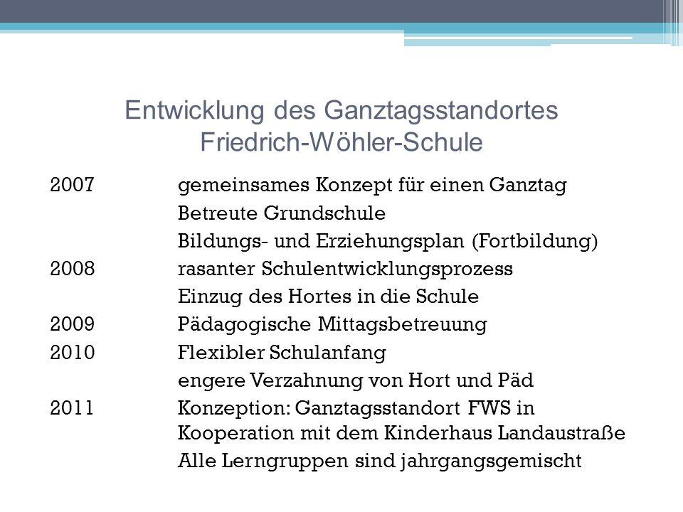 Entwicklung des Ganztagsstandortes Friedrich-Wöhler-Schule