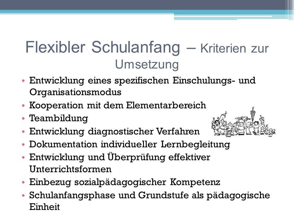 Flexibler Schulanfang – Kriterien zur Umsetzung