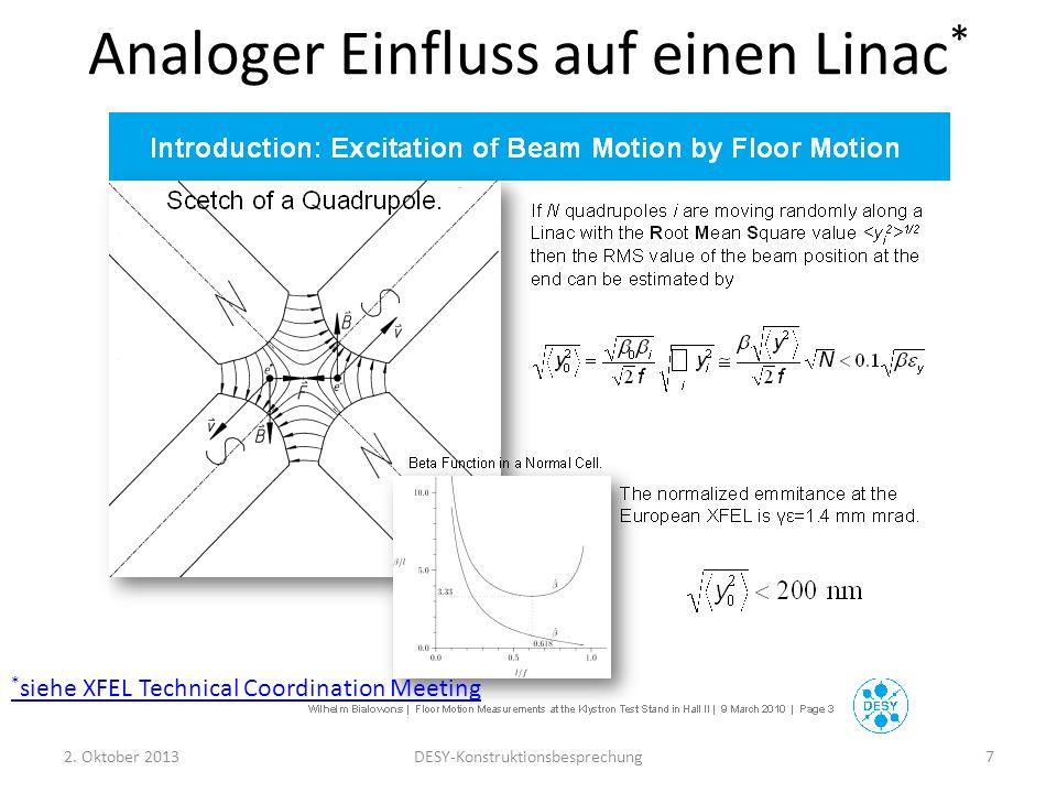 Analoger Einfluss auf einen Linac*