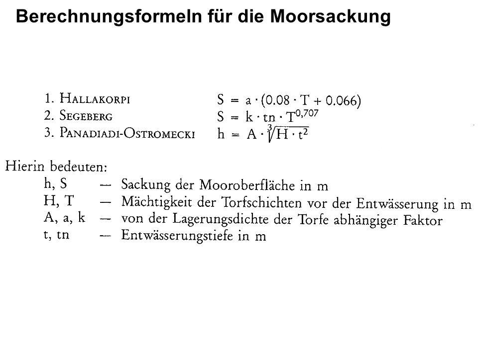 Berechnungsformeln für die Moorsackung