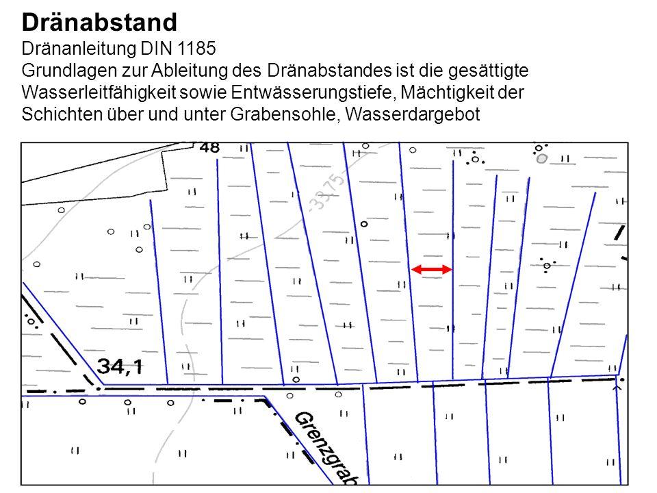 Dränabstand Dränanleitung DIN 1185