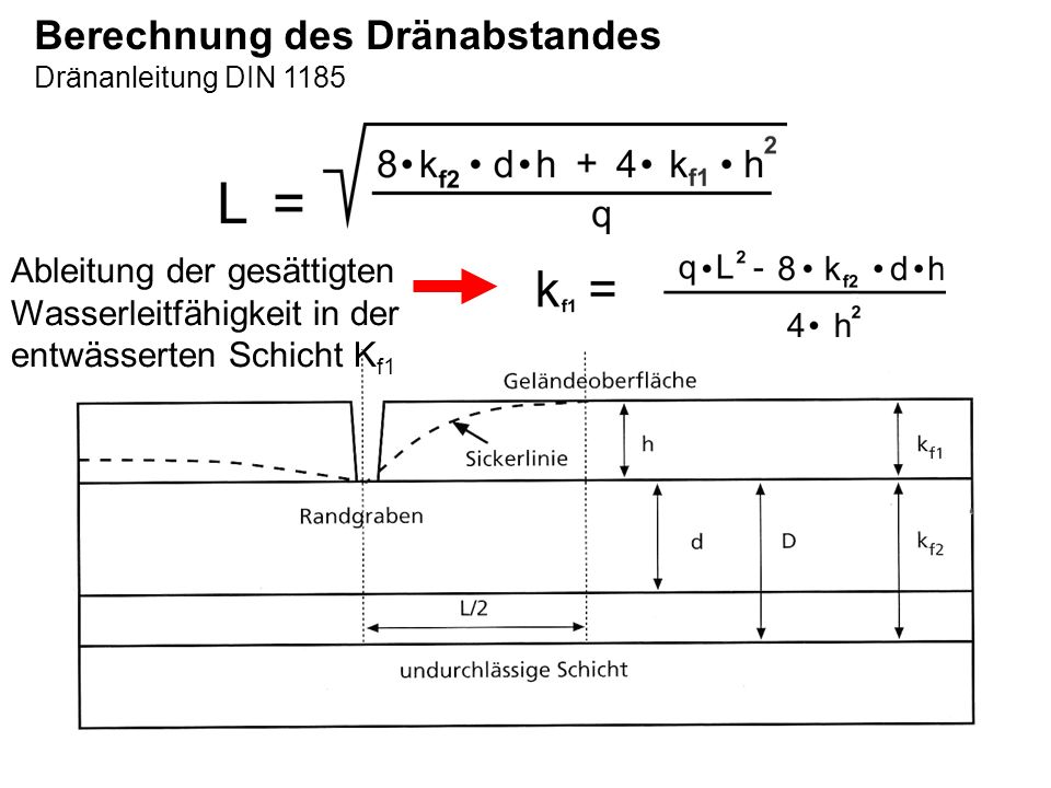Berechnung des Dränabstandes