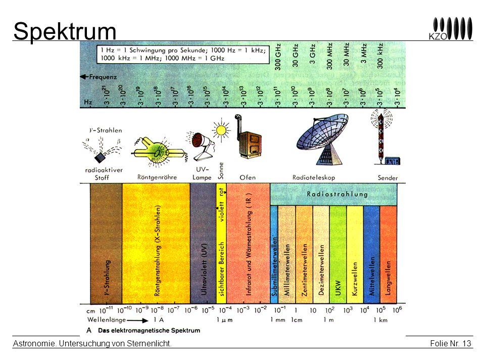 Spektrum Astronomie. Untersuchung von Sternenlicht.