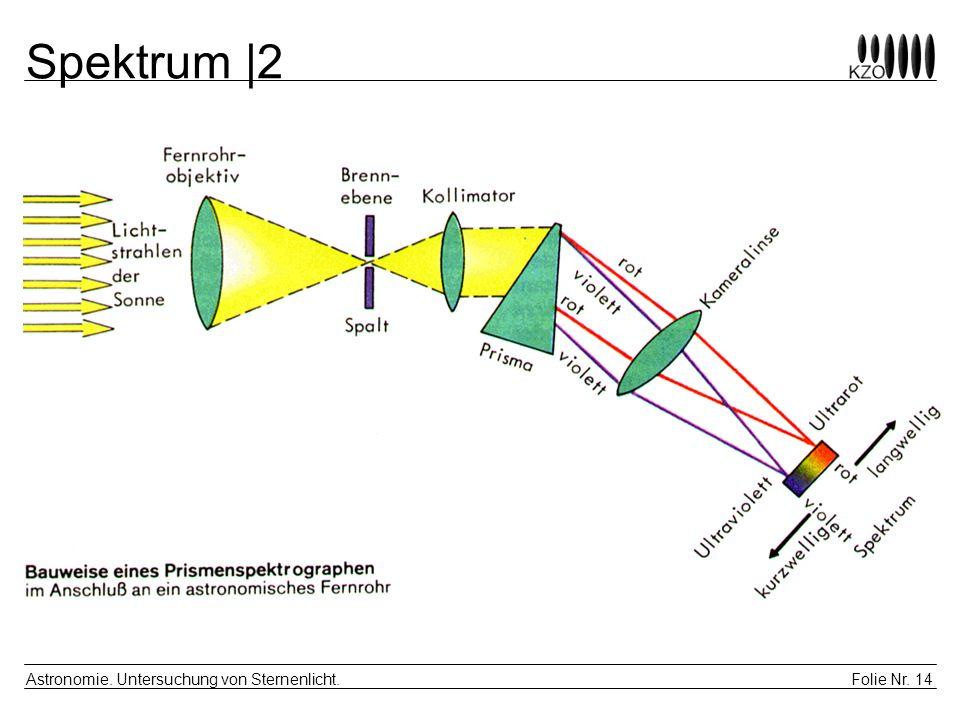 Spektrum |2 Astronomie. Untersuchung von Sternenlicht.