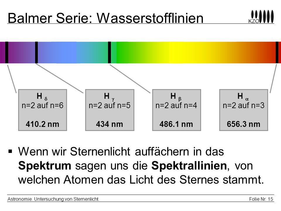Balmer Serie: Wasserstofflinien