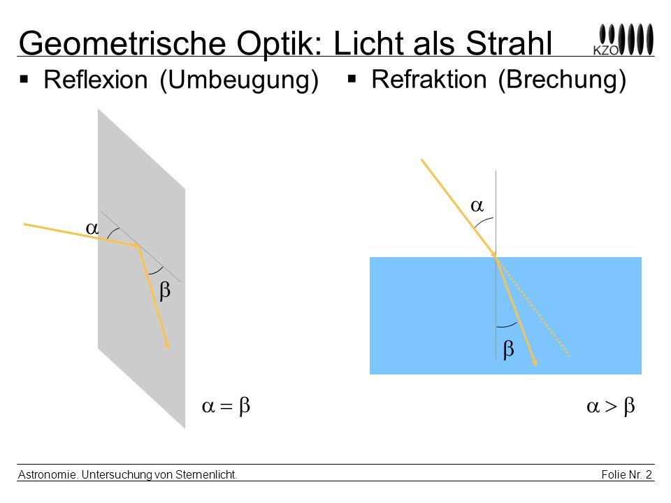 Geometrische Optik: Licht als Strahl